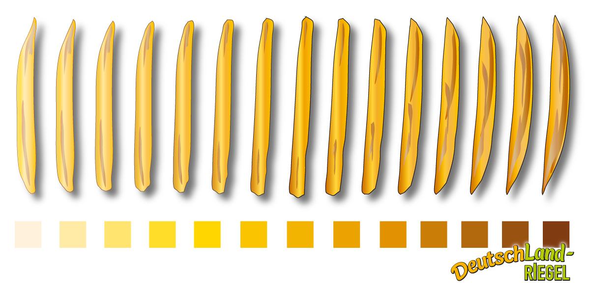 Pomes frites, Farbtabelle, Gehalt an Acryamiden